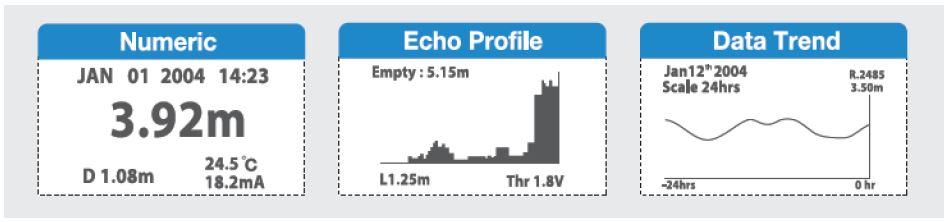 Ecran de mesure du voile de boue ENV-100